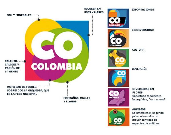 rediseño marca colombia
